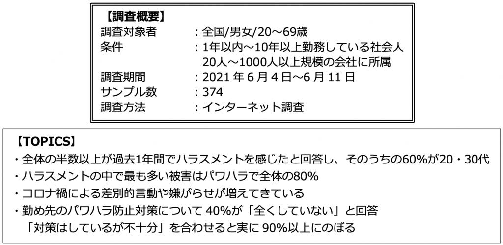 スクリーンショット 2021-06-17 10.52.04