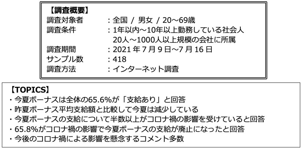 スクリーンショット 2021-07-16 14.58.29