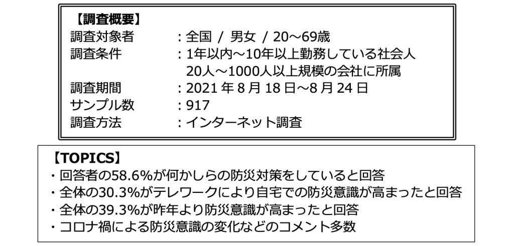 スクリーンショット 2021-08-31 16.04.19